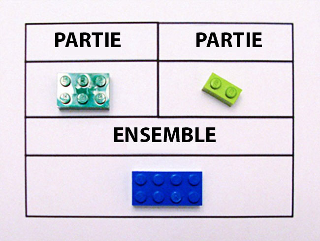 lego-mathematique