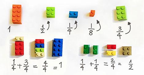 technique-leg-maths