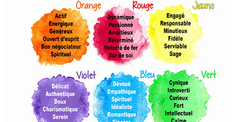 test-pero-couleurs